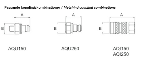 Quick couplings for ultra high pressures