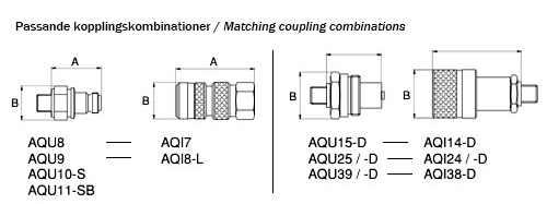 Quick couplings AQ-series