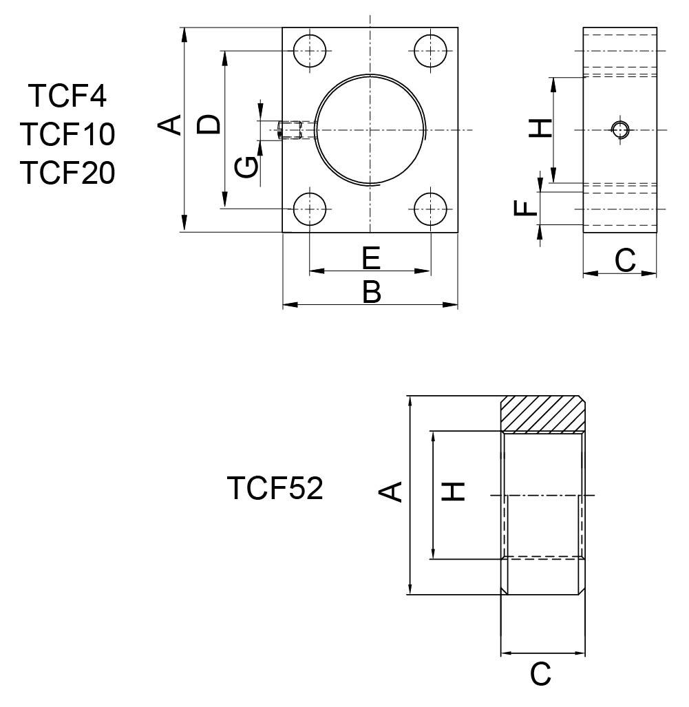 TCF4+TFC52